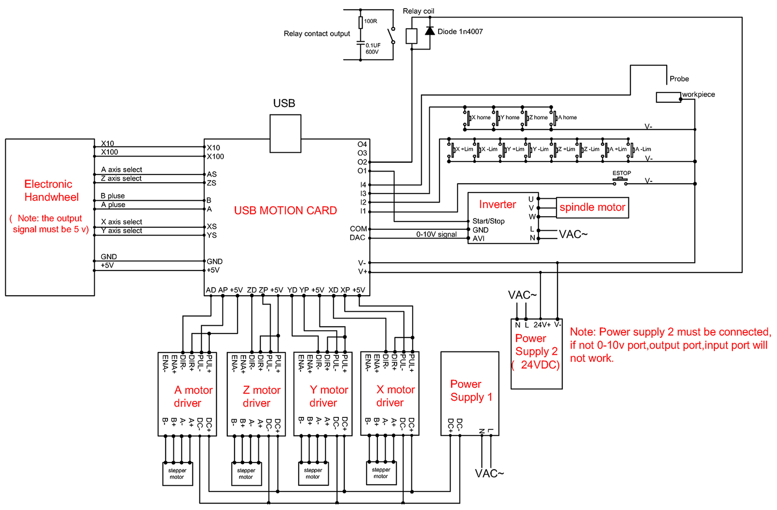 Stepper Motor Drivers Usb Mach3 4 Axis Controller